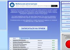 Запись к врачу в Ростове: как выглядит процедура?